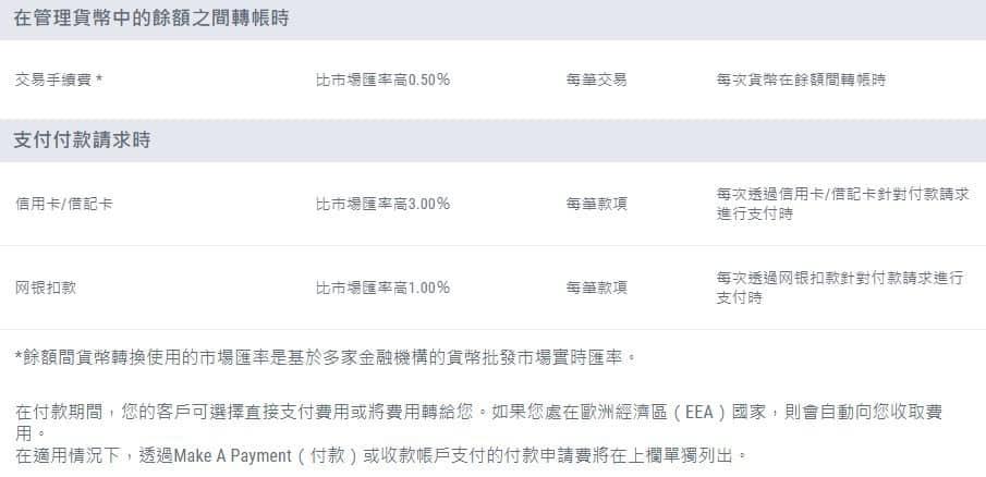 【離岸戶口】用香港身份證就開到嘅離岸戶口!?Payoneer 派安盈 精簡介紹+簡易四步申請教學