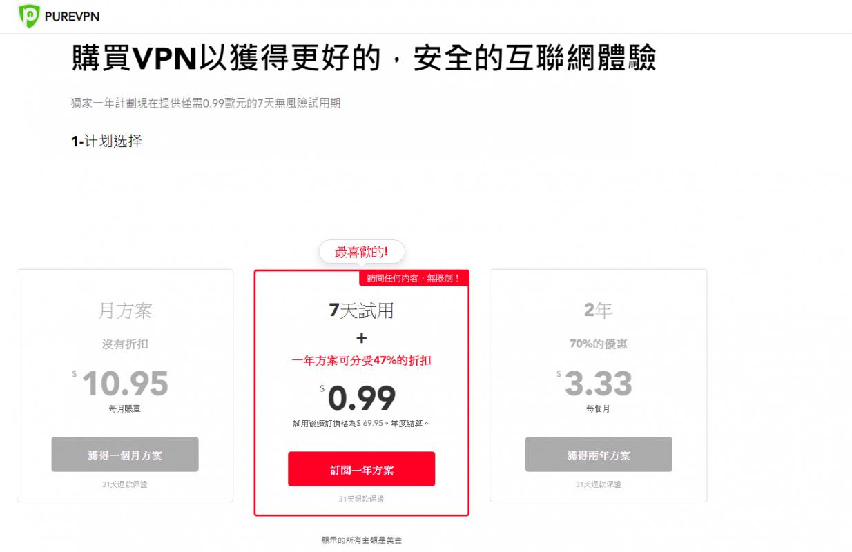 【VPN攻略】一文比較多間熱門VPN,教你最抵買方法 (2021-06-22 更新)